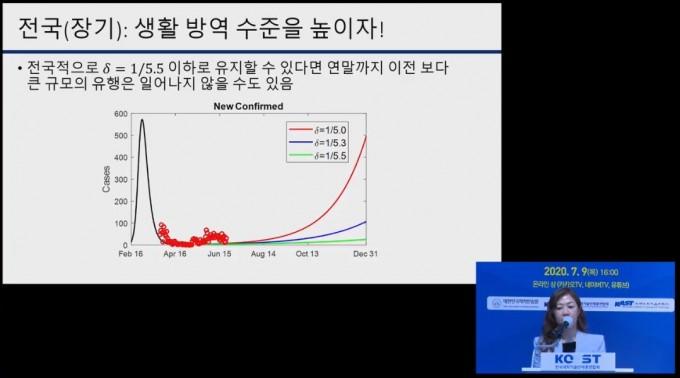 정은옥 건국대 수학과 교수가 이달 9일 열린 온라인 포럼에서 발표하고 있다. 한국과학기술단체총연합회 유튜브 캡처