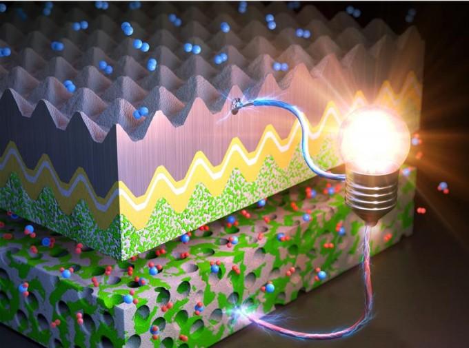 연구진이 개발한 고체산화물 연료전지의 구조를 강조한 일러스트. KIST 제공.