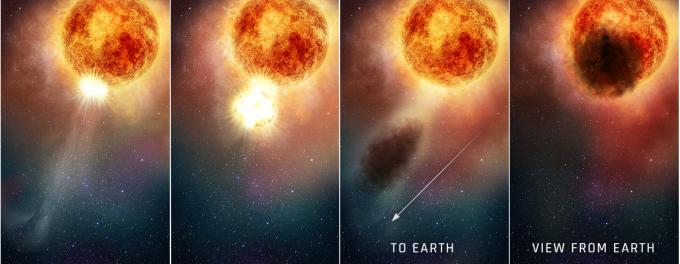 베텔게우스가 지난해 말~올해 초 급속도로 어두워졌던 이유가 표면에서 분출된 물질이 식으며 어두운 먼지 구름을 형성해 별빛을 가렸기 때문이라는 연구 결과가 나왔다. 초신성 폭발 전조 현상과는 일단 관련이 없는 것으로 보인다. NASA 제공