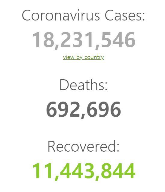 전 세계 코로나19 누적 확진자와 사망자. 월드오미터 홈페이지 캡쳐