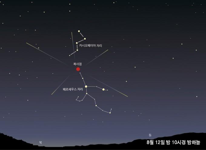 페르세우스 유성우는 페르세우스자리와 카시오페이아 자리 사이에서 유성체가 쏟아져 나온다. 한국천문연구원 제공