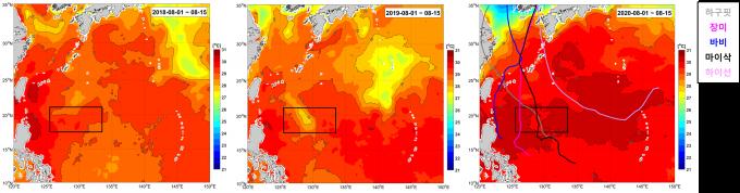 북서태평양의 최근 3년간 8월 1일부터 15일까지의 평균 표층수온이다. 올해는 조사지역(사각형) 평균 표층수온 온도가 30도로 2018과 2019년에 비해 1도가량 높게 나타났다. 한국해양과학연구원 제공