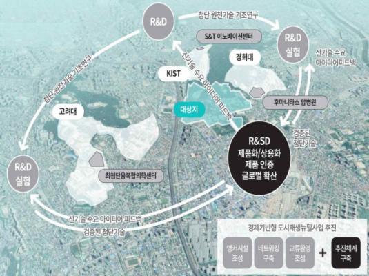 점점 모양새 갖추는 홍릉강소특구, '혁신커뮤니티센터' 문연다