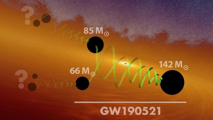 두 블랙홀의 병합 과정을 묘사한 그림이다. 태양 질량의 66~85배인 블랙홀은 별질량 블랙홀 치고도 매우 큰 블랙홀로, 이들 역시 이전 병합에 의해 탄생했을 가능성이 제기된다. 또 이 두 블랙홀의 충돌로 태양 질량의 142배인 중간질량 블랙홀이 탄생했음을 처음 확인했다. 중간질량 블랙홀의 존재를 직접 확인한 첫 연구이자, 이 블랙홀이 병합 과정으로 탄생한다는 사실을 증명한 첫 사례다. 라이고 연구협력단 제공