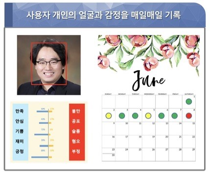 KAIST, AI에 한국인 희노애락 가르칠 감정DB 구축한다