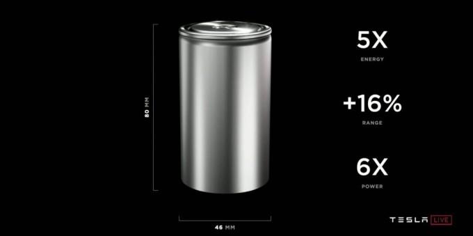 테슬라가 이달 22일 열린 배터리데이에서 공개한 원통형 배터리 4680의 모습이다. 유튜브 캡처