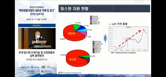 하국현 재료연구소 책임연구원이 온라인 심포지엄에서 발표하고 있다. 유튜브 캡처.