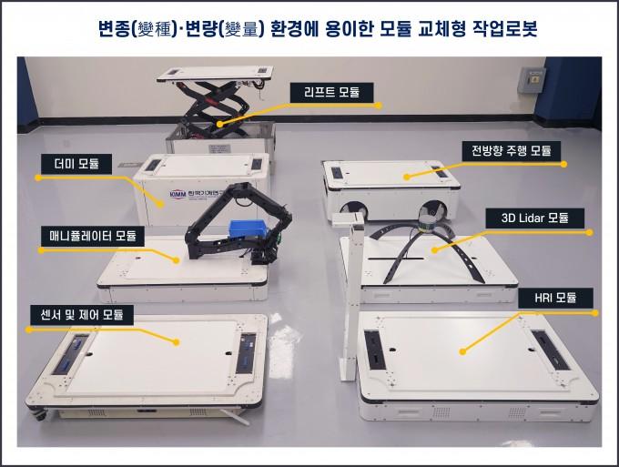 로봇은 7개 모듈을 위아래로 조립하면서 다양한 기능을 수행하도록 할 수 있다. 한국기계연구원 제공