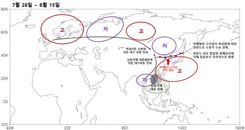 7월 28일부터 8월 15일 대기 순환을 나타낸 그림. 북대서양 순황과 남중국해 대류 활동이 만든 대기 파동이 북태평양 고기압에 영향을 끼쳤다. 한국기상학회 제공