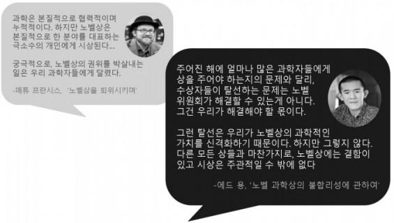 [김우재의 보통과학자] 요거트와 노벨상