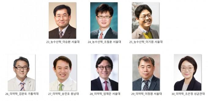2021년 한국과학기술한림원 신입 정회원 중 농수산학부, 의약학부 선출자 명단이다. 한국과학기술한림원 제공