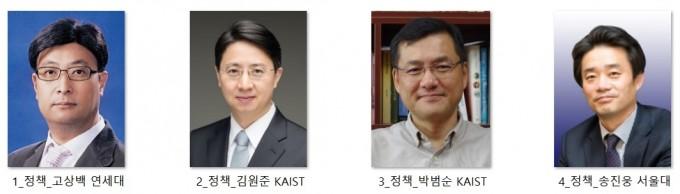 2021년 한국과학기술한림원 신입 정회원 중 정책학부 선출자 명단이다. 한국과학기술한림원 제공