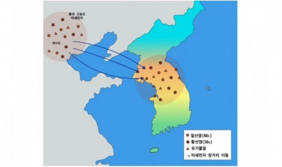 한중 연구진, 미세먼지 오염원 중국서 국내로 유입 확인
