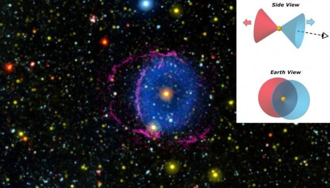 2004년 관측된 파란고리성운은 두 별이 합쳐지는 과정에서 나온 충격파로 가스가 공전면의 수직인 양방향으로 분출되고 있는 상태라는 사실이 밝혀졌다. 오른쪽은 성운의 3차원 형태를 도식화한 그림으로 지구에서 바라보는 방향이 마주한 두 원뿔의 축과 거의 같다. 그 결과 지구에서는 두 원뿔이 벤다이어그램의 두 집합처럼 배치돼 있다. 교집합에 해당하는 겹치는 부분에서 원자외선이 강하므로 성운이 파란 고리처럼 보인다. 네이처 제공