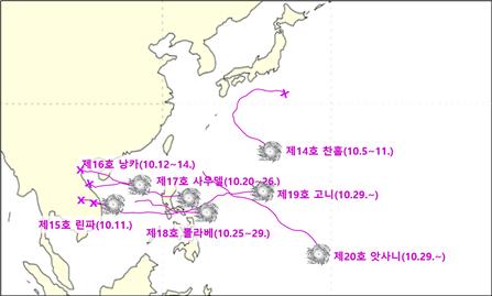 10월 발생한 태풍 7개의 이동 경로. 기상청 제공