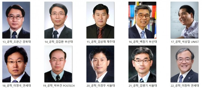 2021년 한국과학기술한림원 신입 정회원 중 공학부 선출자 명단이다. 한국과학기술한림원 제공