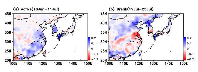 동아시아 지역의 장마기간(6월 18일-7월 11일)과 이후 건조기간(7월 19일-7월 25일) 강수량의 1979년부터 2017년까지의 변화추세를 보여준다. 장마기간에는 동아시아 지역(한국, 중국 양쯔강 부근, 일본 남서부 지역)의 강수량이 증가, 이후 건조기간에는 동아시아 지역의 강수량이 감소하는 경향을 보여주고 있다. 이는 종래의 장마기간에 더 많은 비가 내리고, 이후 건조기간은 더욱 건조해지면서 집중호우와 가뭄과 같은 극한강수현상이 더욱 강하고 빈번하게 발생할 수 있음을 시사한다. GIST 제공