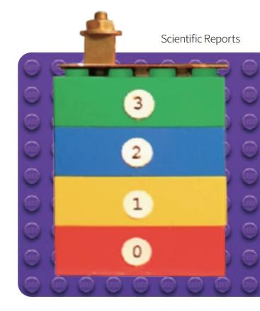 미국 래커스터대 연구팀은 브릭의 절연 성능을 측정하기 위해 브릭을 절대영도(0K)에 가깝게 냉각했다. 이후 상단에 가열장치(금색 장치)를 올려 가장 아래에 있는 브릭(0번 브릭)의 온도 변화를 측정했다. 사이언티픽 리포트 제공
