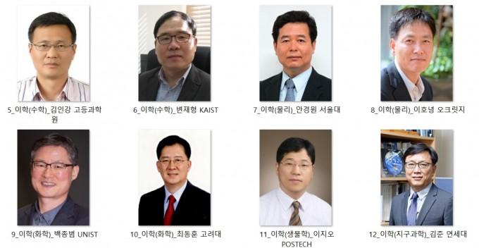 2021년 한국과학기술한림원 신입 정회원 중 이학부 선출자 명단이다. 한국과학기술한림원 제공