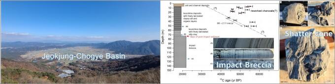 대암산 정상에서 촬영한 적중-초계분지(왼쪽)와 운속 충돌 증거. 지질자원연구원 제공.