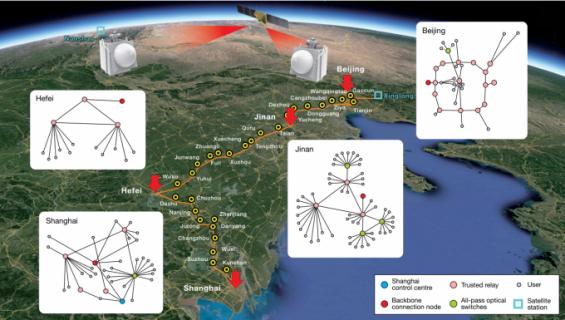中, 하늘과 땅 4600km 걸쳐 양자암호통신 성공...