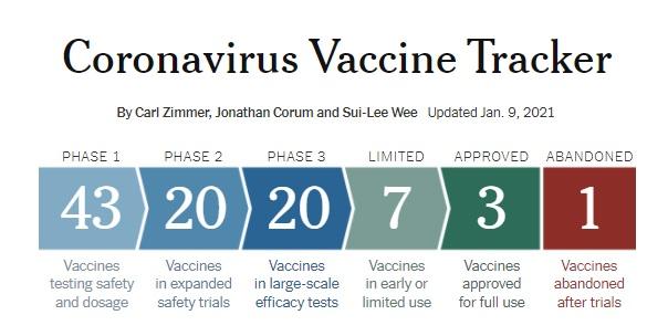뉴욕타임즈 코로나바이러스 백신 트래커. 뉴욕타임즈 캡처.