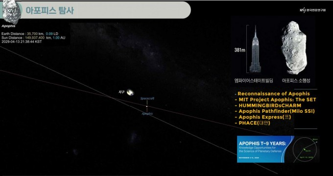 차세대 한국형발사체 목표 2029년 소행성 탐사될까