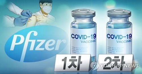 화이자 백신 첫 검증 결과 오늘 발표…이번주 접종물량과 '별개'