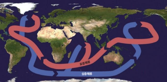 심해와 표층 해류는 전 지구적으로 순환하며 에너지와 물질을 운반한다. 푸른색은 심해의 해류를, 붉은색은 표층 해류를 나타낸다. Brisbane 제공