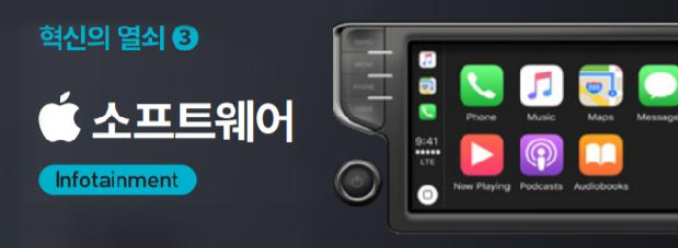 애플이 2014년에 개발한 '카플레이'는 스마트폰과 차량을 연결해주는 소프트웨어다. 애플은 이런 소프트웨어뿐만 아니라 자율주행차 탑승자들에게 제공할 다양한 콘텐츠를 갖고 있다. 애플 제공