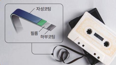 자기테이프 저장장치는 필름에 코팅된 물질의 자성의 방향에 따라 데이터를 저장한다. 주로 과거에 사용됐지만, 최근에도 대용량 저장장치로 각광받고 있다.  후지필름/게티이미지뱅크 제공