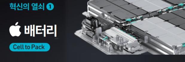 중국 최대 배터리 제조사 CATL이 중국 전기차 업체 NIO에 공급하는 100kWh 배터리. 모듈을 없애고 더 많은 셀을 넣어 배터리 팩의 에너지 밀도를 37% 높였다. NIO 제공