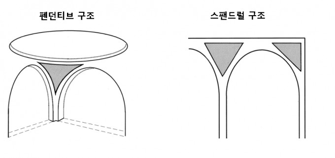 PNAS 제공