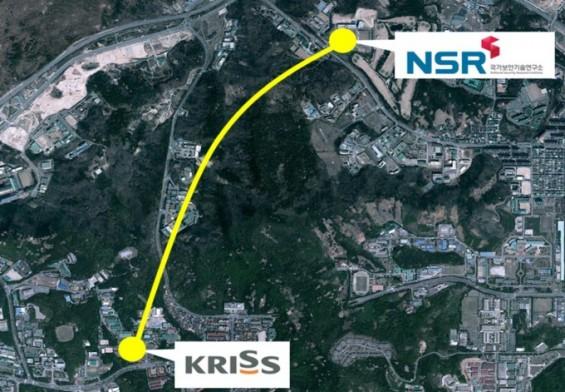 표준硏-국보硏, 20km 구간에서 국내 첫 양자직접통신 성공