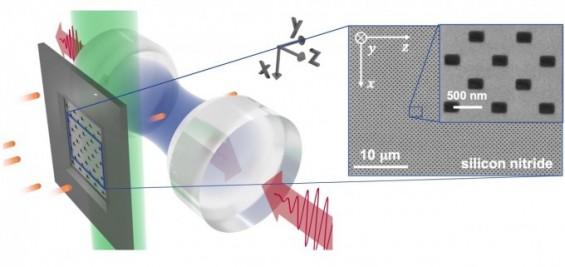 타임머신으로 시간 거스르듯, 원자 '초흡수' 현상 첫 관측