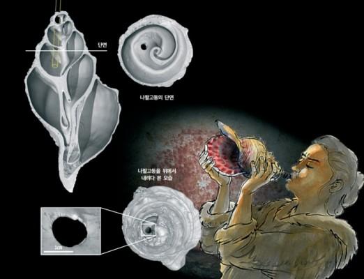 세상에서 가장 오래된 나팔소리