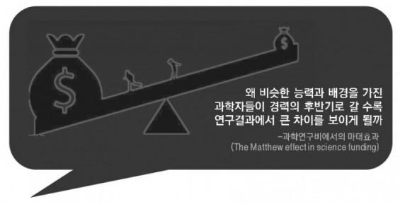 [김우재의 보통과학자] 한국 과학자 사회의 불평등에 대하여