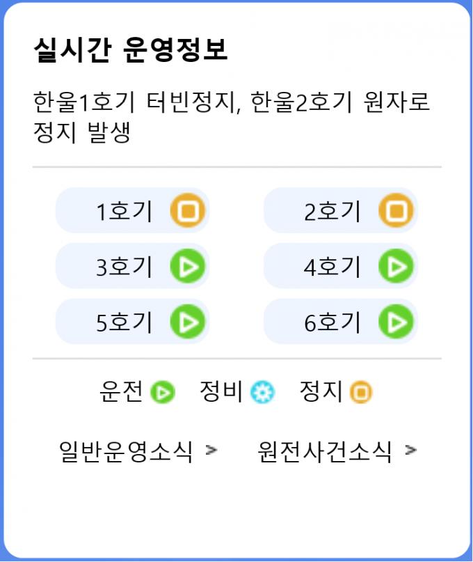 한국수력원자력 한울원자력본부 홈페이지 캡처