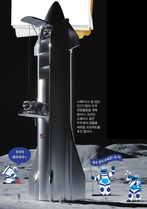 스페이스X 등 많은 민간기업이 우주 상업활동을 계획중이다. 오리진 스페이스 등은 우주에서 광물을 채취할 프로젝트를 추진 중이다. 어린이과학동아DB
