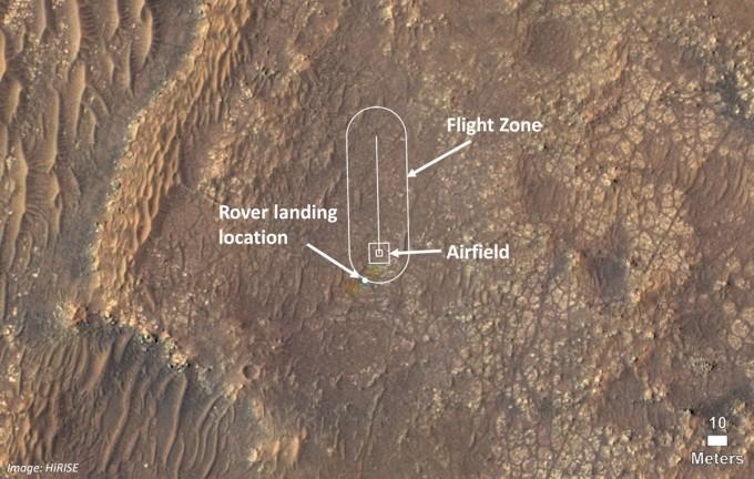 인지뉴이티의 비행장으로 선정된 지역이다. 로버가 낙하한 지점에서 60m 떨어졌다. NASA 제공