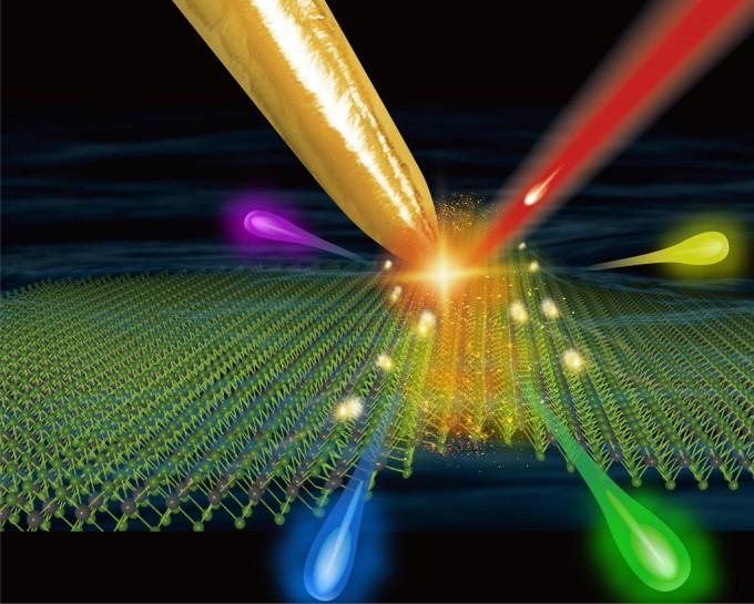 박경덕 울산과학기술원(UNIST) 물리학과 교수팀이 2차원 반도체에서 나타나는 '나노주름'을 nm(나노미터10억분의 1m) 수준의 정밀도로 관찰할 수 있는 '능동형 탐침 증강 광발광 나노현미경'을 개발했다. UNIST 제공
