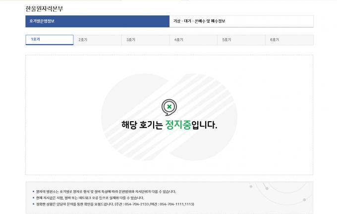 한국수력원자력 홈페이지 캡처