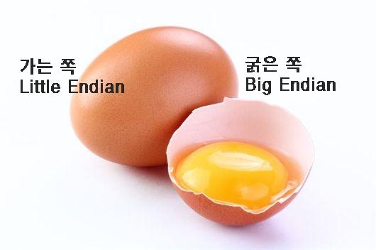 게티이미지뱅크 제공