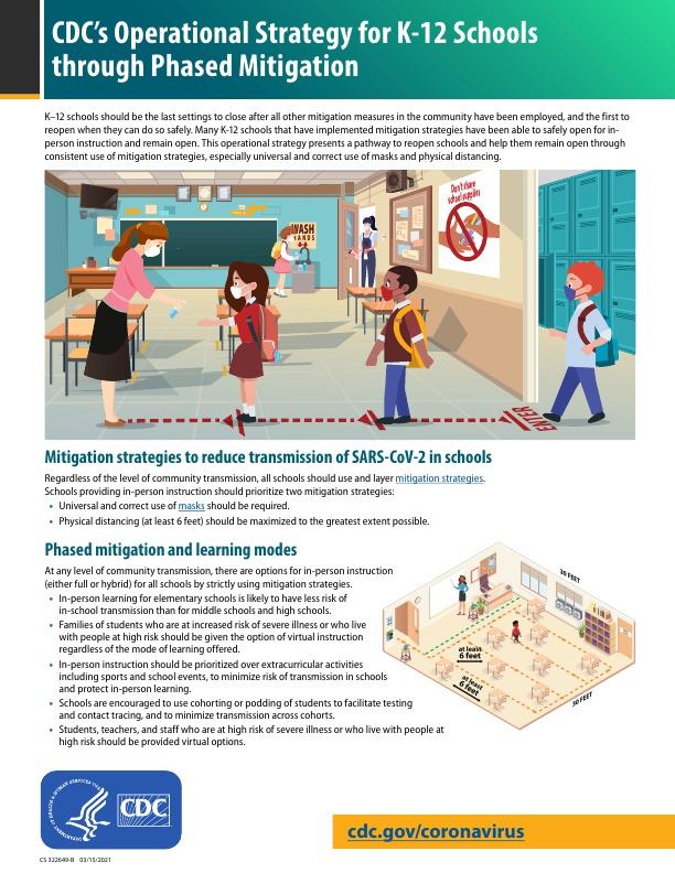 미국 질병통제예방센터(CDC)가 지난달 공개한 등교 재개를 위한 지침. 6피트(약 1.8m) 거리두기가 그림과 글 모두에서 강조했다. CDC 제공