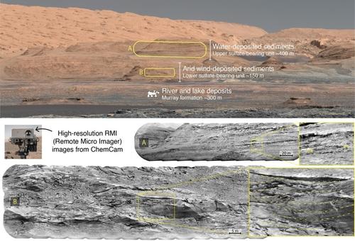 화성 30억년 전 완전히 마르기 전 건기·습기 여러차례 반복