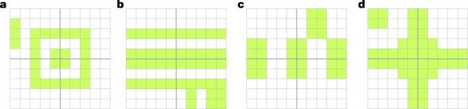 이 퍼즐에서 초록색 타일을 더하거나 빼 좌우와 상하가 모두 대칭이 되도록 하려면 어떻게 하는 것이 가장 적게 타일을 옮길 수 있을까. 정답은 대칭이 맞지 않는 부분을 빼는 것이다. 네이처 제공