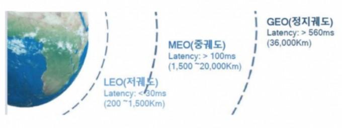 하이투자증권 제공 (자료  인텔리안테크)