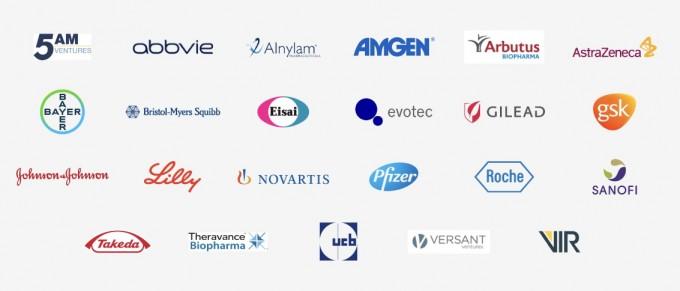 코비드R&D얼라이언스에 참가하고 있는 글로벌 제약기업들과 투자캐피털 현황. 코비드R&D얼라이언스 제공.
