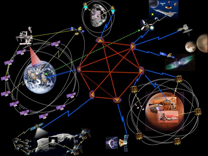 미래 우주 통신기술로 한국에서도 내년 달 궤도선을 통해 시연 예정인 ′지연 내성 네트워크(DTN)′의 설명도다. DTN은 우주 내 탐사선들을 서로 연결해 중계망 형태로 사용함으로써 언제나 신호 연결이 가능하게 한다. 미국항공우주국 제공