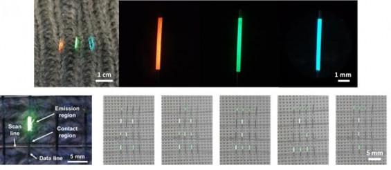 [과기원은 지금] KAIST, 디스플레이 구동 가능한 OLED 전자섬유 개발 外